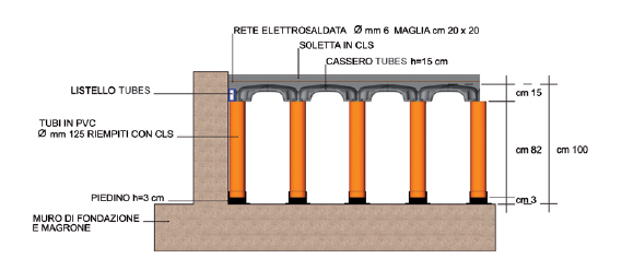 sezione_vespaio_sist.tubes