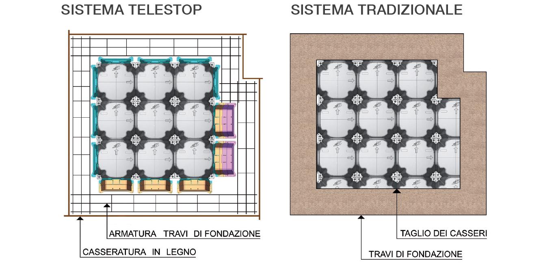 telestop_sistemi_confronto